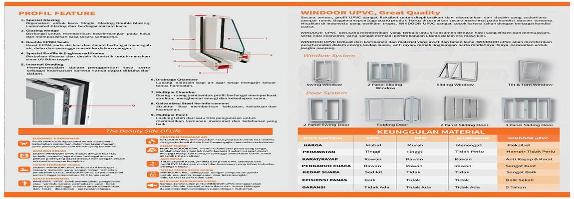 Proyek Kusen UPVC REIN